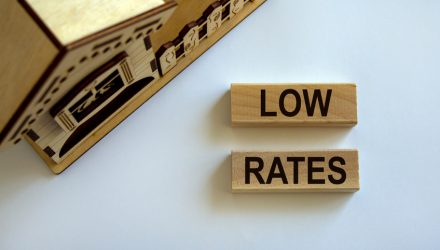 Abnormally Low Interest Rates Remain, Even If Fed Hikes in 2023