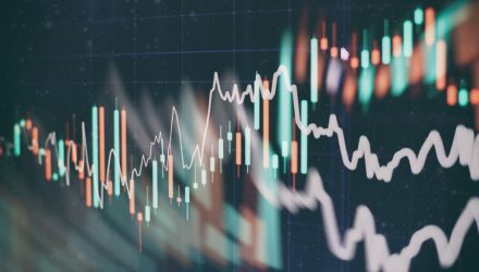 Buffered ETFs Can Help Investors Stay Invested, Manage Downside Risks