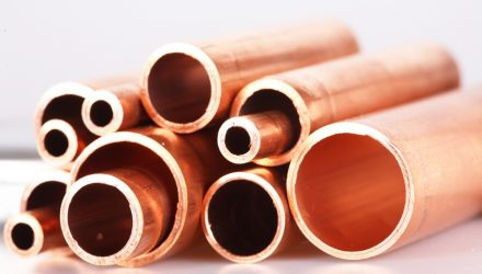 Could Copper's Dip Present a Buying Opportunity?