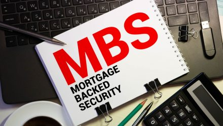 Counter Inflationary Pressure with Mortgage-Backed Securities, 'MBSD'