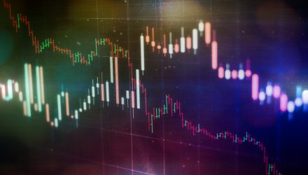 Cyclical Sectors Help Value ETFs Take Charge