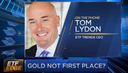 ETF Edge Gold No Longer Greatest Inflation Hedge