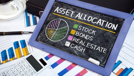 ETF of the Week VanEck Vectors Real Asset Allocation ETF (RAAX)
