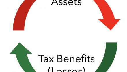 Moving on to Greener Pastures…A Less Taxing Way to Transition Legacy Portfolios