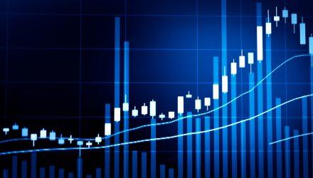 Get Scoring Efficiency in Long-Term Corporate Bonds with 'LKOR'