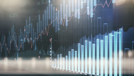 Global X's Take on the Equities' Ideal: Stay Invested, Limit Risk