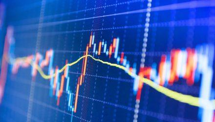 Growth ETFs Advance, Brush Off Inflation Spike