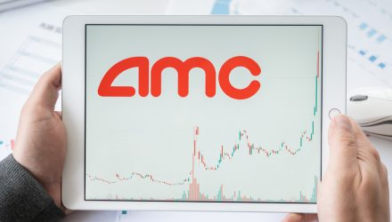How a Smart-Beta ETF Avoided Domination by AMC