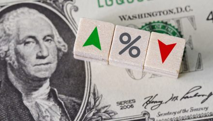 Inflation's a Drag, But Model Portfolios Ease the Burden