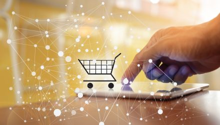 Is Online Retail the Future? Make a Tactical Play with This Leveraged ETF