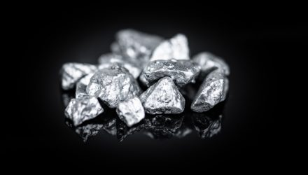 Is Silver Back with a Vengeance? 'SIL' Is Up 19% in May