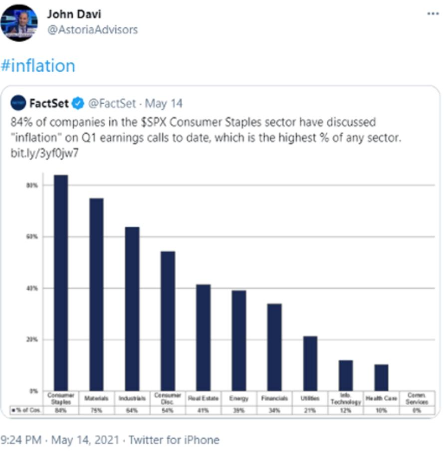 John Davi Inflation Graphic