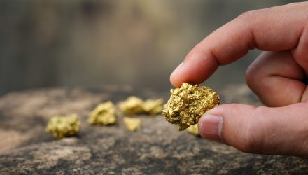 Largest Holding in 'SGDM' Among Top Gold Producers in Q1