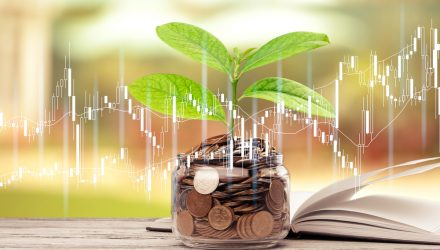 Looking for One-and-Done ESG? There's a Model Portfolio for That