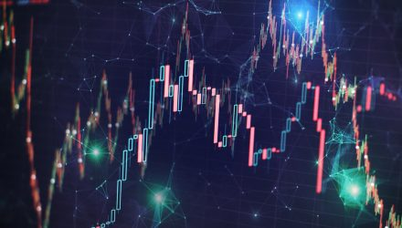 Market Euphoria Often Begets Elevated Volatility