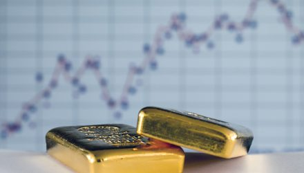 Shield Against Volatile Gold Prices with Two Miner ETFs