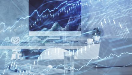 Stock Selection Making 'MOAT' a Magnificent Value Alternative
