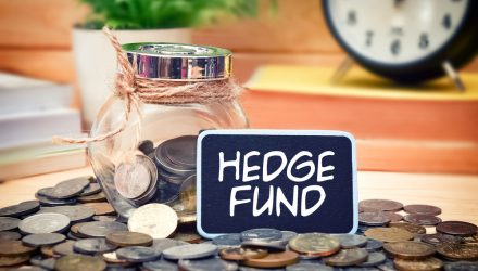Tail a Hedge Fund Strategy on Market-Defining Events With QED