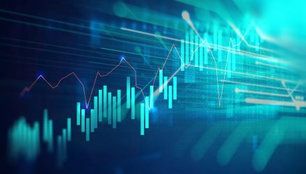 The DIVS ETF: From Discerning Dividends to Efficient Earnings