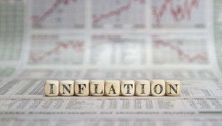 Thinking About Inflation – Real Returns