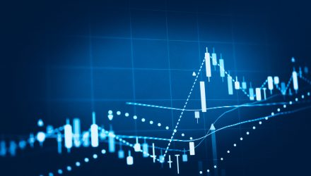 U.S. Markets Strengthen with Growth ETFs Taking Charge