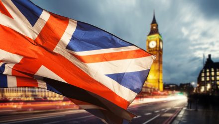 United Kingdom ETFs Are Riding the Re-Opening Momentum