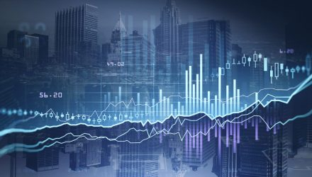 Use a Targeted ETF Strategy to Unearth Nascent Growth Ideas