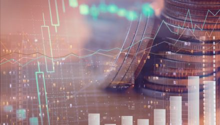 Value ETFs Maintain Lead on Mixed Trading Day