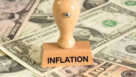 What Conditions Lead To Inflation