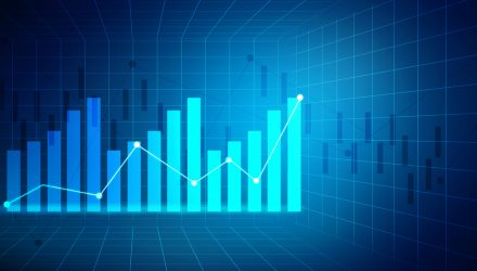 What Should Investors Do with Maturing BulletShares ETFs?
