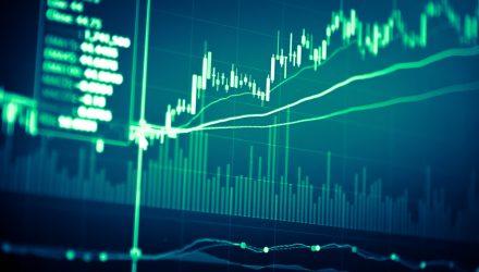 WisdomTree Launches U.S. Growth & Momentum Fund, 'WGRO'