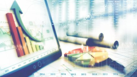'KWEB' Booming with Inflows as Investors Buy the Dip