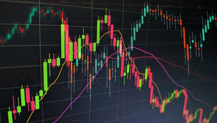 4 ETFs to Keep Volatility in Check