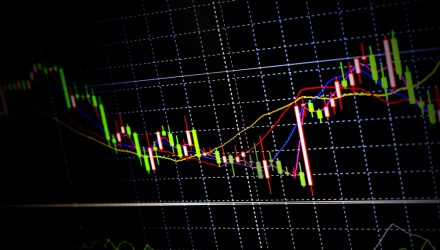 A Pair of Options for Fixed Income Investors Seeking More Yield