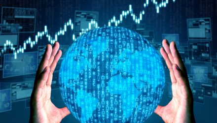 A Smart ETF Approach to Emerging Market Exposure