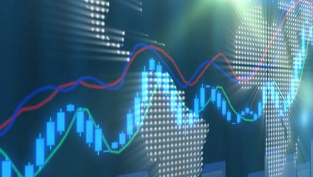 Aligning the Stars in Fixed Income
