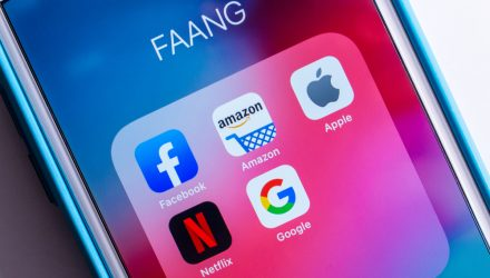 Anticipating Positive FAANG Earnings with 'TQQQ'