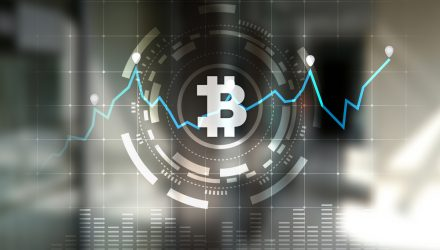 Bitcoin's Slump within the Broader Fintech Space
