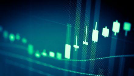 Bond ETFs Strengthen as Investors Turn to Safe Havens