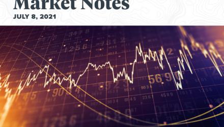 Bond Market Fireworks Force a Stumble in Stocks