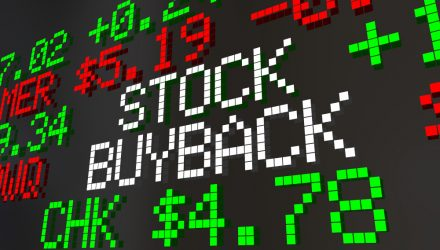 Buyback Resurgence Could Make PKW Potent