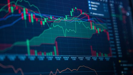 Capture Upside and Mitigate Volatility with 'QLV'