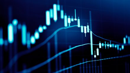 Could Low Vol Strategies Shine Anew?