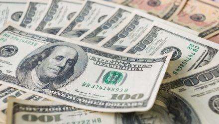 Dollar Strength Could Stoke a Disruptive Growth Resurgence