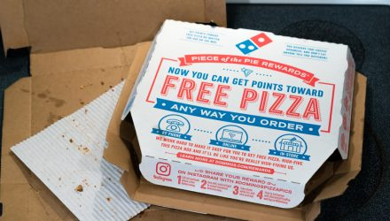 Domino's Q2 Earnings Beat Helps Lift This Restaurant ETF
