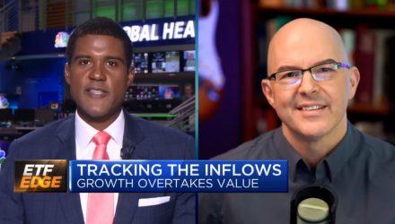 ETF Edge Dave Nadig Talks Growth Overtaking Value Yet Again