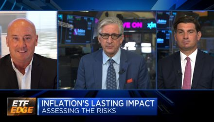 ETF Edge On Covid Fears and Benefitting on Inflation