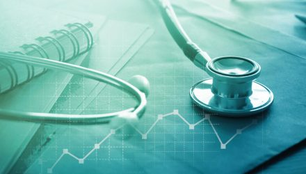 ETF Investors Are Looking Back to the Healthcare Sector