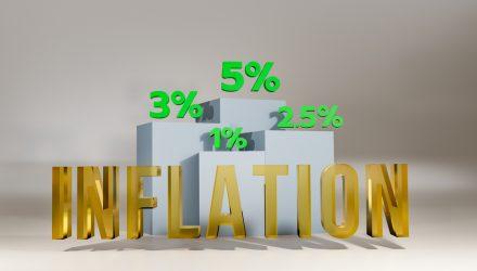 ETF of the Week Horizon Kinetics Inflation Beneficiaries ETF (INFL)