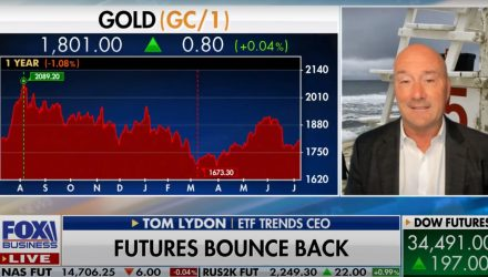 Fox Business Tom Lydon Talks Commodities Opportunity